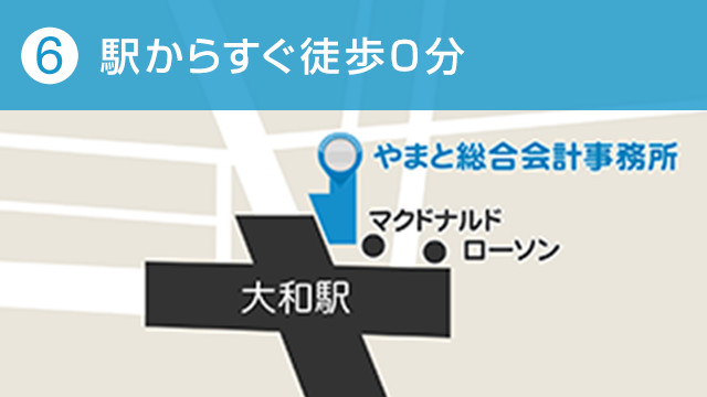 6.駅からすぐ徒歩0分